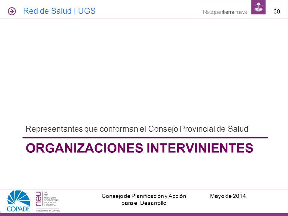ORGANIZACIONES INTERVINIENTES Representantes que conforman el Consejo Provincial de Salud Mayo de 2014Consejo de Planificación y Acción para el Desarr