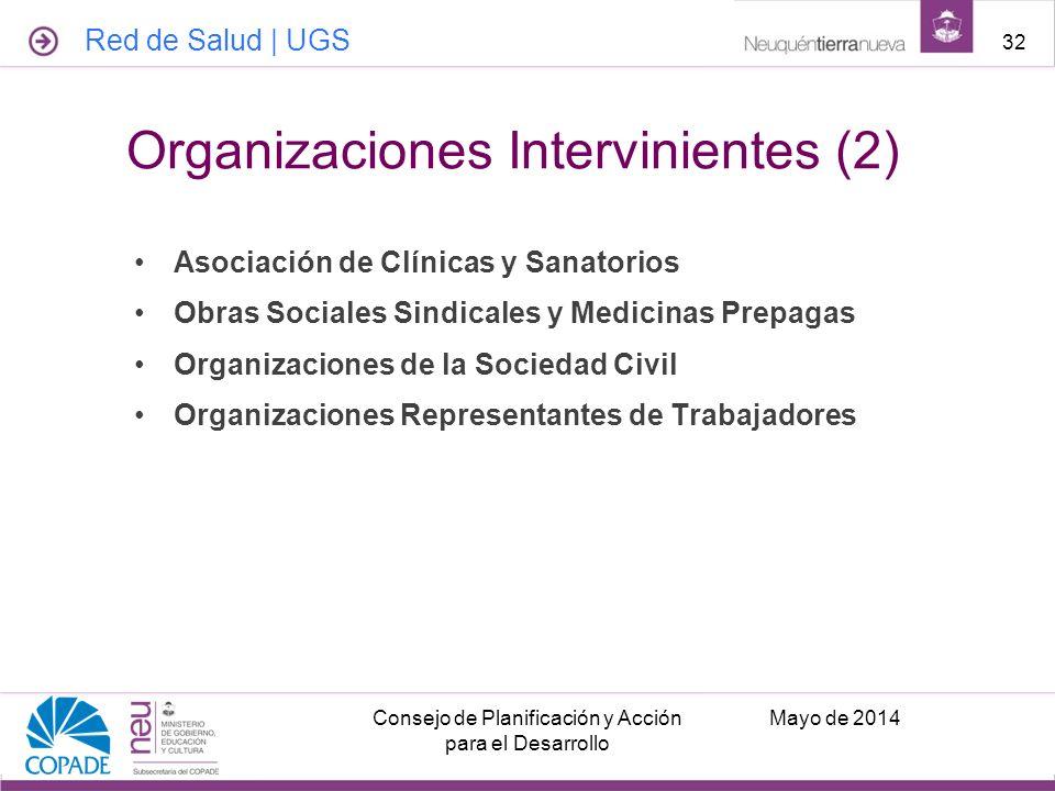 Asociación de Clínicas y Sanatorios Obras Sociales Sindicales y Medicinas Prepagas Organizaciones de la Sociedad Civil Organizaciones Representantes d