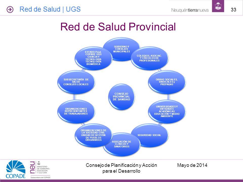 CONSEJO PROVINCIAL DE SANIDAD GOBIERNO Y CONSEJOS MUNICIPALES COLEGIOS, ASOCIAC. Y CÍRCULOS DE PROFESIONALES OBRAS SOCIALES, SINDICALES y PREPAGAS UNI