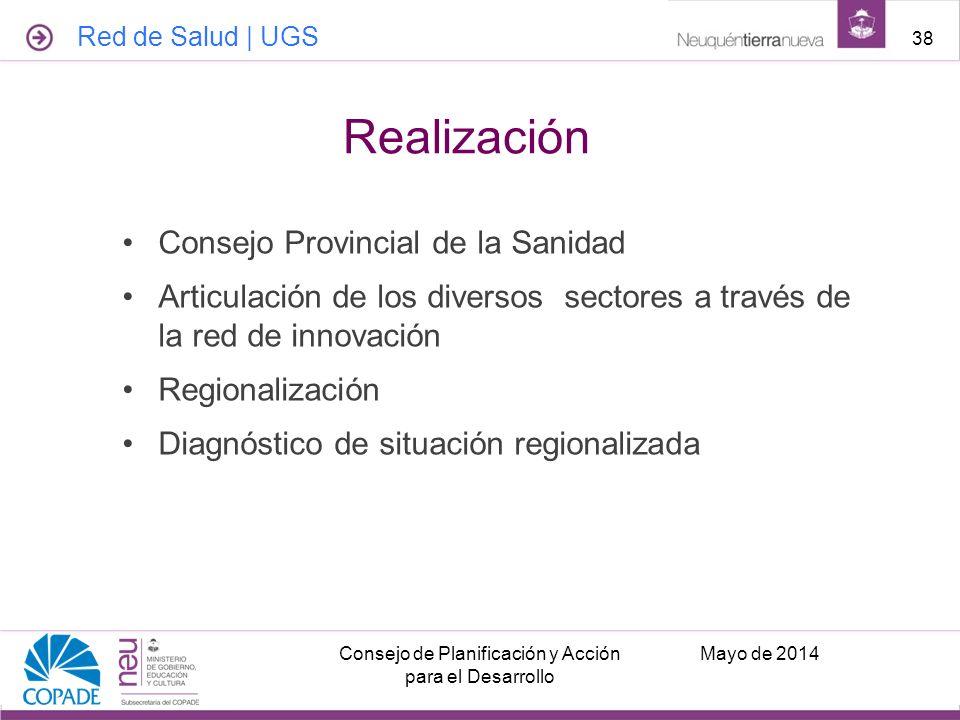 Consejo Provincial de la Sanidad Articulación de los diversos sectores a través de la red de innovación Regionalización Diagnóstico de situación regio