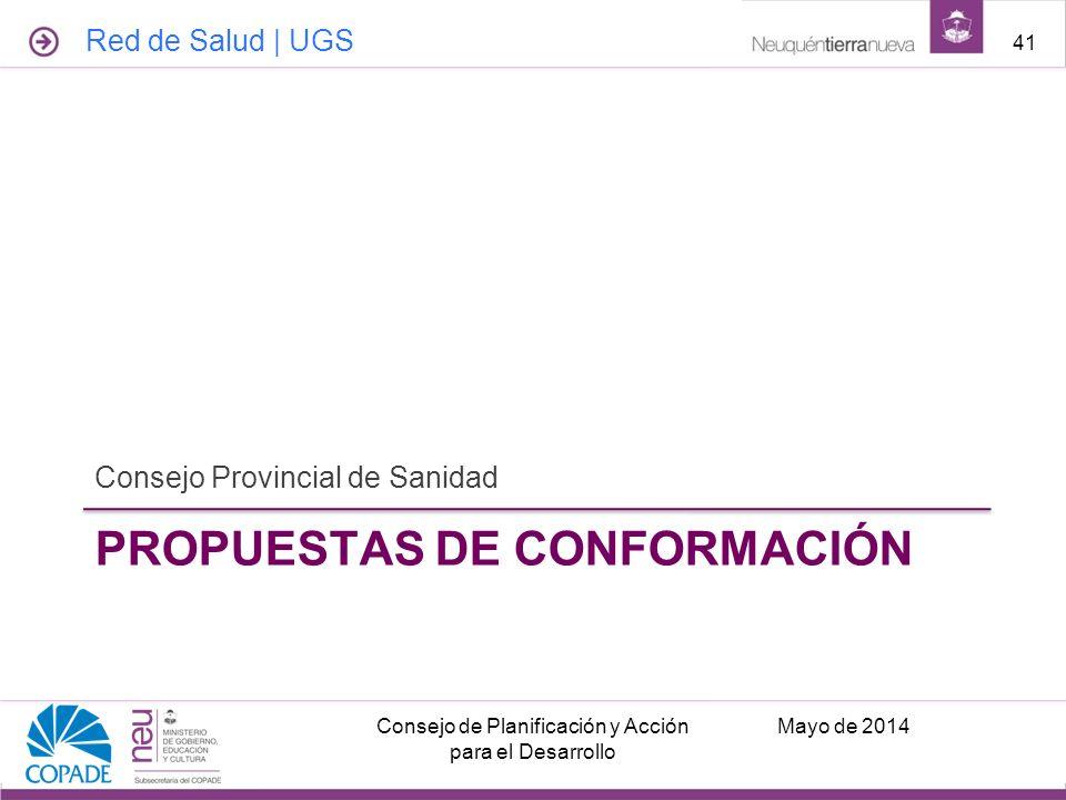PROPUESTAS DE CONFORMACIÓN Consejo Provincial de Sanidad Mayo de 2014Consejo de Planificación y Acción para el Desarrollo 41 Red de Salud | UGS