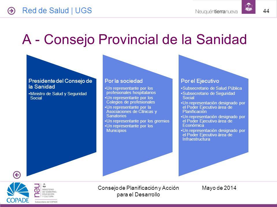 Mayo de 2014Consejo de Planificación y Acción para el Desarrollo 44 A - Consejo Provincial de la Sanidad Red de Salud | UGS Presidente del Consejo de