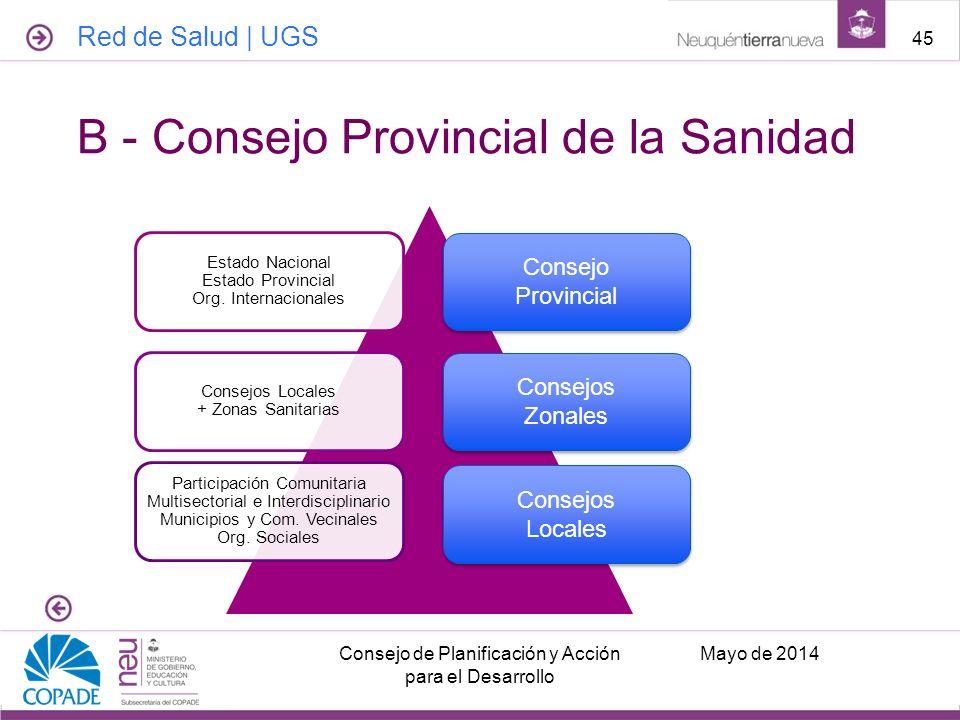 Mayo de 2014Consejo de Planificación y Acción para el Desarrollo 45 B - Consejo Provincial de la Sanidad Red de Salud | UGS Estado Nacional Estado Pro