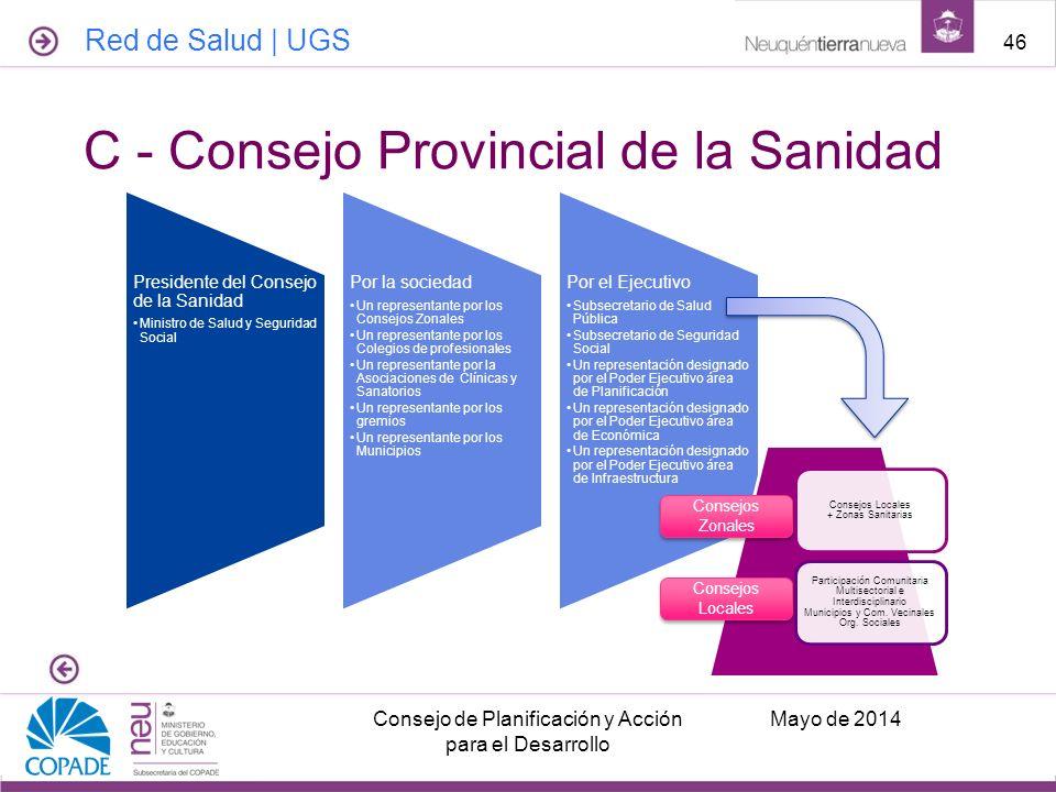 Mayo de 2014Consejo de Planificación y Acción para el Desarrollo 46 C - Consejo Provincial de la Sanidad Red de Salud | UGS Presidente del Consejo de