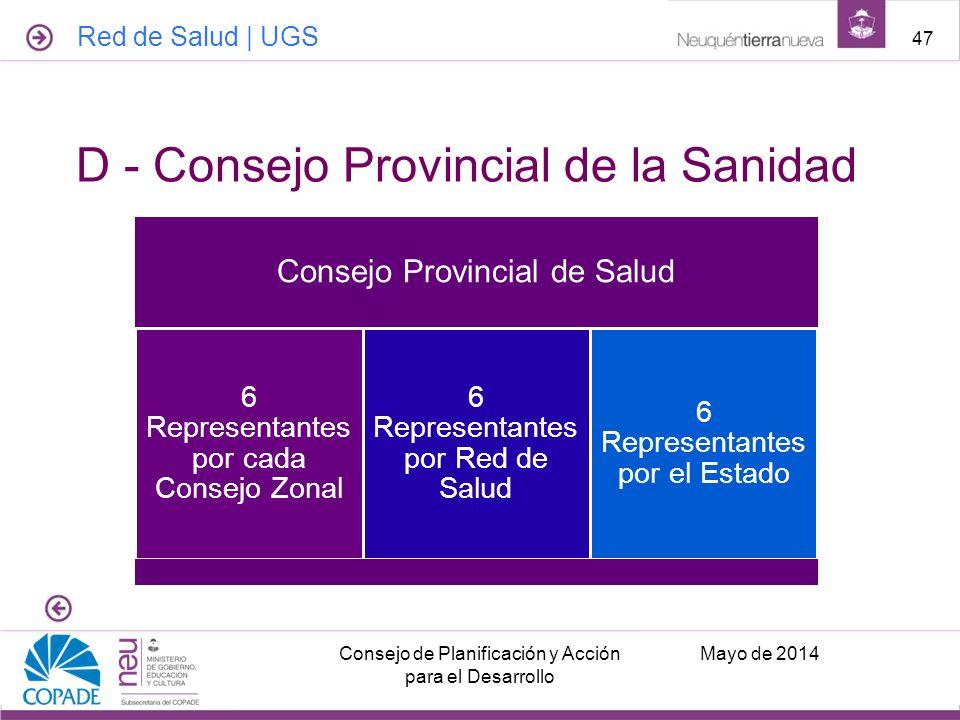 Mayo de 2014Consejo de Planificación y Acción para el Desarrollo 47 D - Consejo Provincial de la Sanidad Red de Salud | UGS Consejo Provincial de Salu