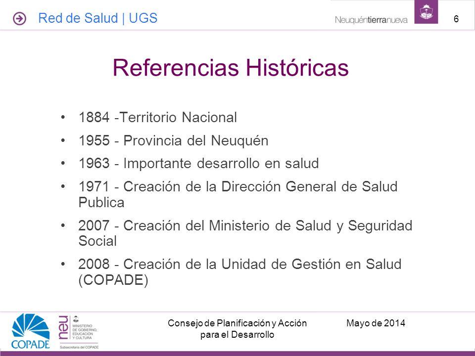 1884 -Territorio Nacional 1955 - Provincia del Neuquén 1963 - Importante desarrollo en salud 1971 - Creación de la Dirección General de Salud Publica