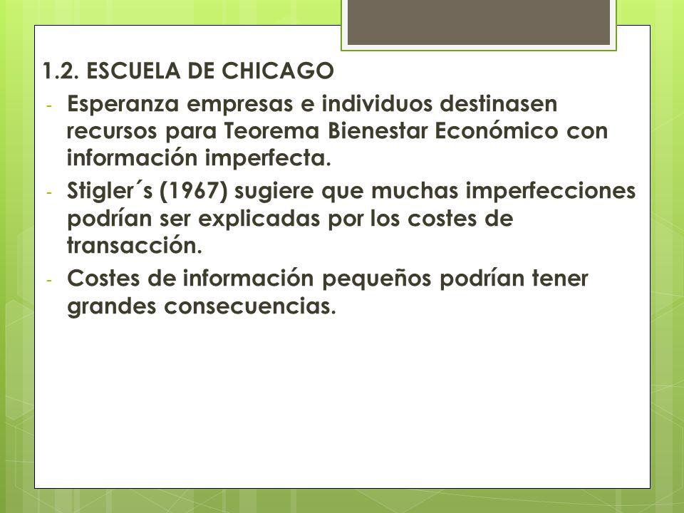 1.2. ESCUELA DE CHICAGO - Esperanza empresas e individuos destinasen recursos para Teorema Bienestar Económico con información imperfecta. - Stigler´s