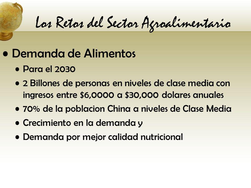 Demanda de Alimentos Para el 2030 2 Billones de personas en niveles de clase media con ingresos entre $6,0000 a $30,000 dolares anuales 70% de la pobl