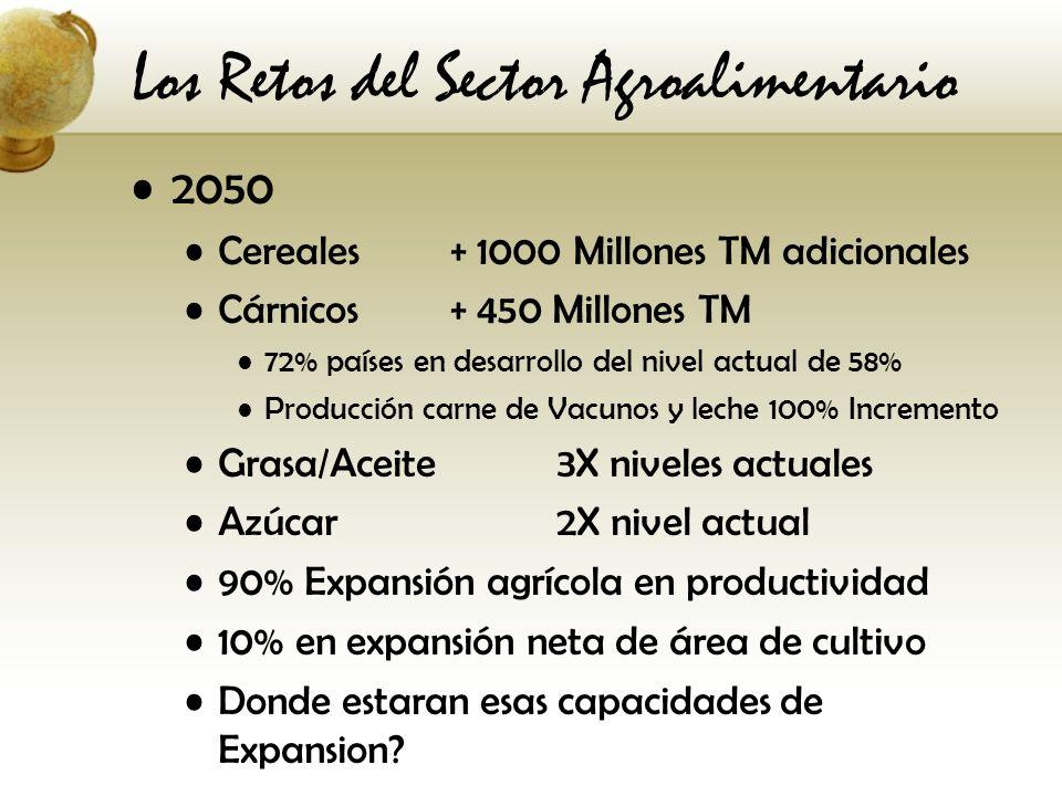 2050 Cereales + 1000 Millones TM adicionales Cárnicos+ 450 Millones TM 72% países en desarrollo del nivel actual de 58% Producción carne de Vacunos y