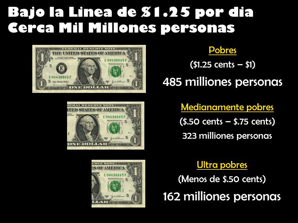 Bajo la Linea de $1.25 por dia Cerca Mil Millones personas Pobres ($1.25 cents – $1) 485 milliones personas Medianamente pobres ($.50 cents – $.75 cen