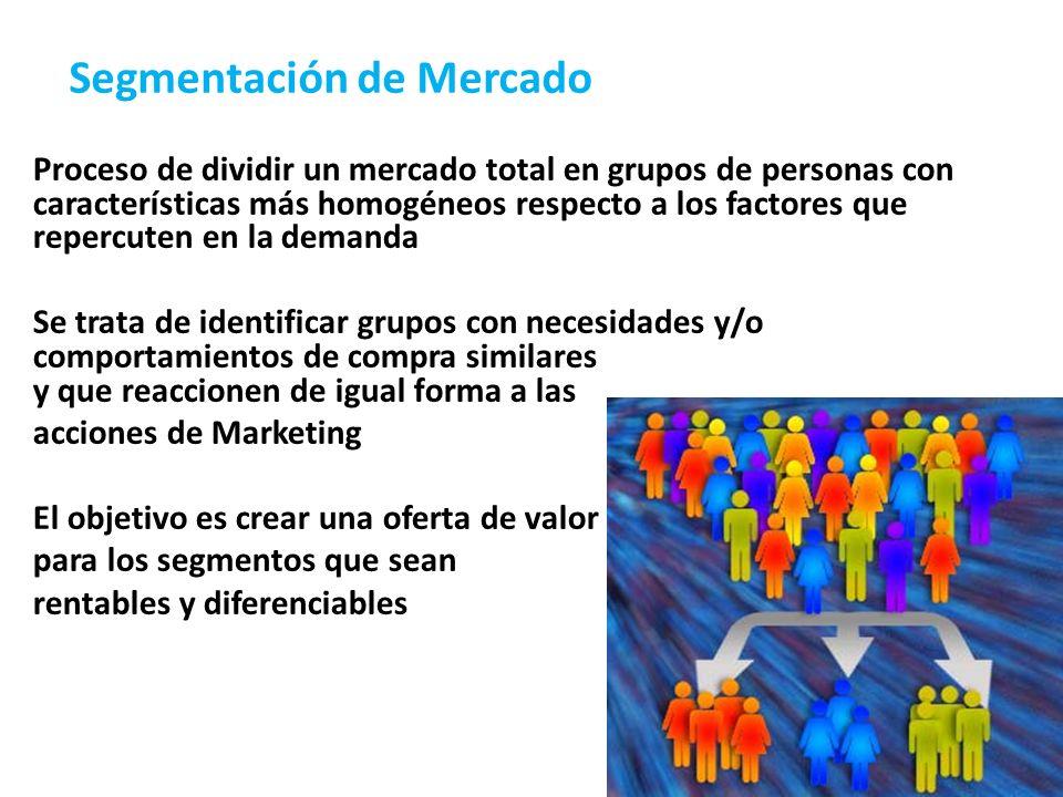 Segmentación de Mercado Proceso de dividir un mercado total en grupos de personas con características más homogéneos respecto a los factores que reper