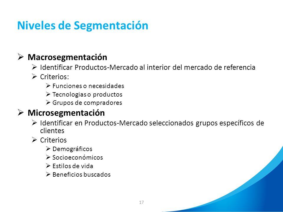17 Niveles de Segmentación Macrosegmentación Identificar Productos-Mercado al interior del mercado de referencia Criterios: Funciones o necesidades Te