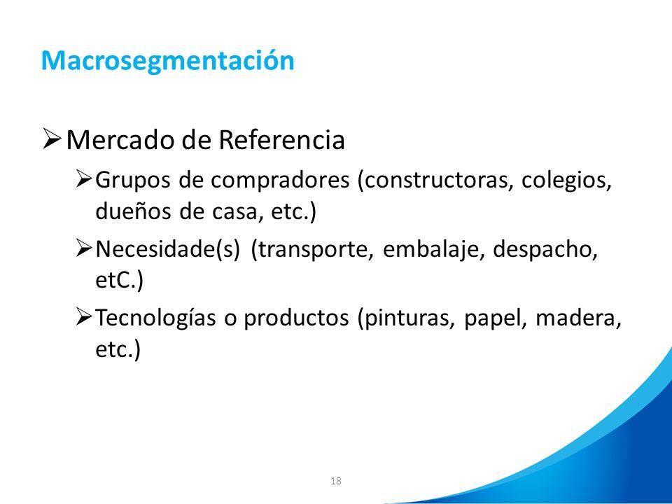 18 Macrosegmentación Mercado de Referencia Grupos de compradores (constructoras, colegios, dueños de casa, etc.) Necesidade(s) (transporte, embalaje,