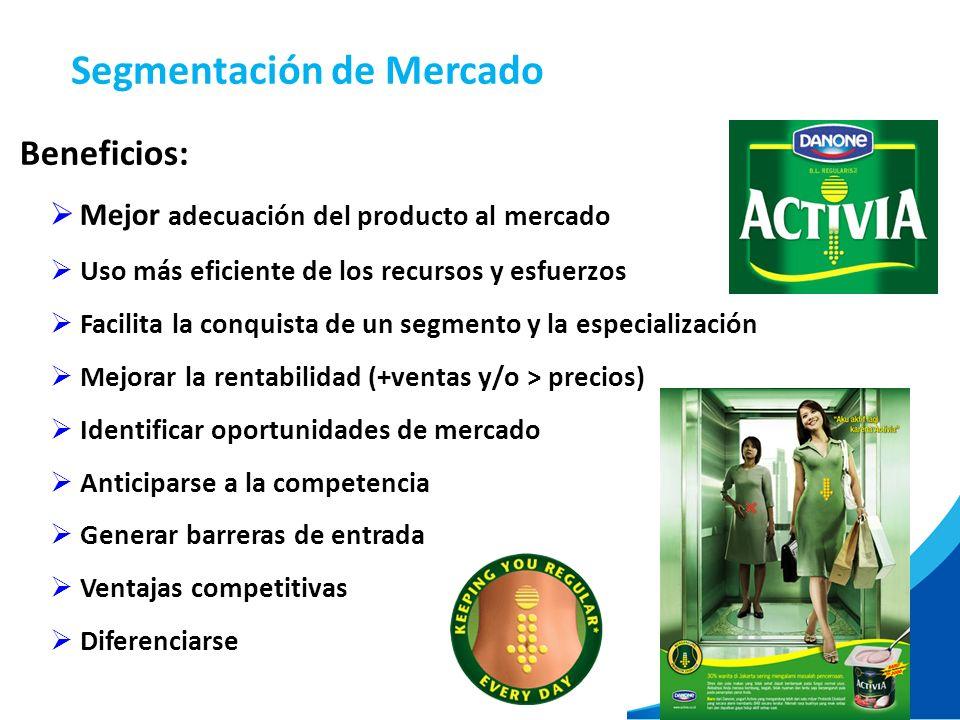 20 Segmentación de Mercado Beneficios: Mejor adecuación del producto al mercado Uso más eficiente de los recursos y esfuerzos Facilita la conquista de