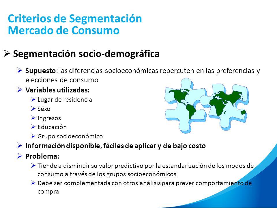 Criterios de Segmentación Mercado de Consumo Segmentación socio-demográfica Supuesto: las diferencias socioeconómicas repercuten en las preferencias y