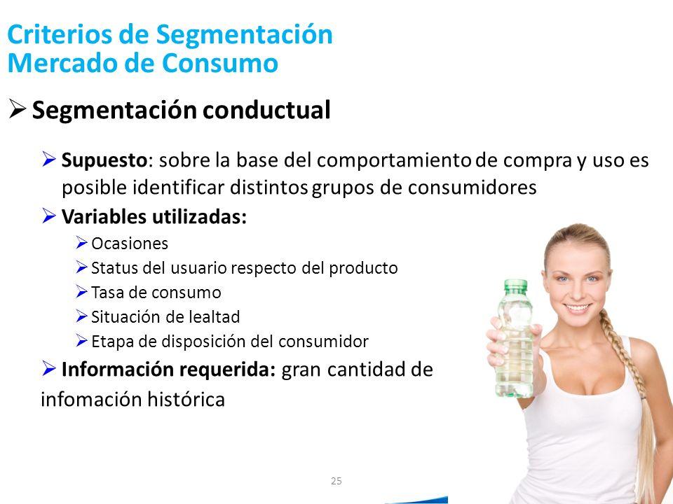 25 Criterios de Segmentación Mercado de Consumo Segmentación conductual Supuesto: sobre la base del comportamiento de compra y uso es posible identifi