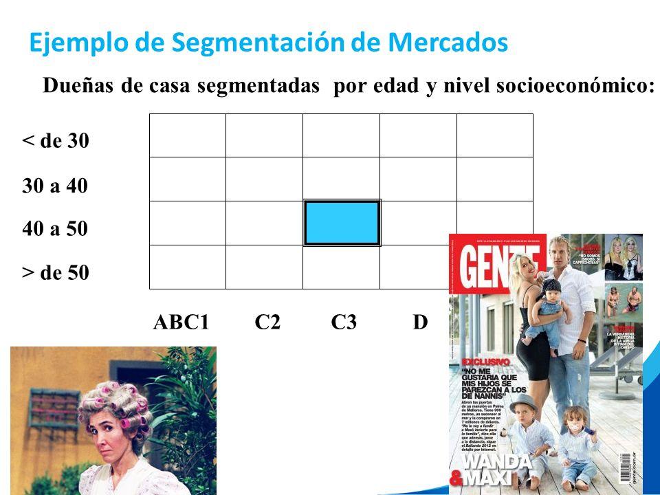 Ejemplo de Segmentación de Mercados Dueñas de casa segmentadas por edad y nivel socioeconómico: < de 30 30 a 40 40 a 50 > de 50 ABC1 C2 C3 D E