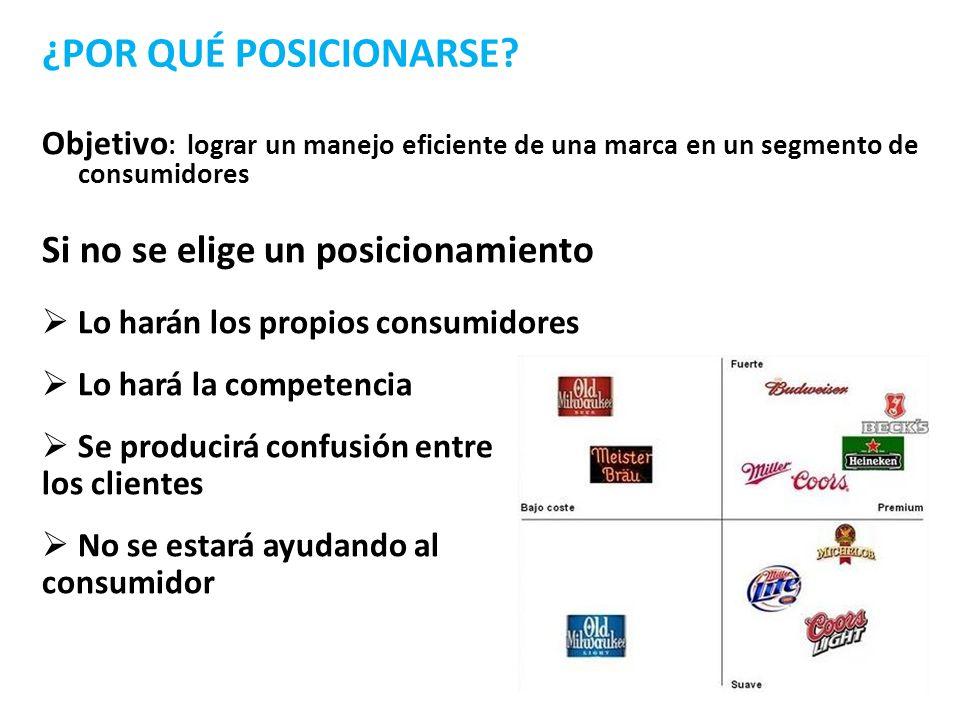 ¿POR QUÉ POSICIONARSE? Objetivo : lograr un manejo eficiente de una marca en un segmento de consumidores Si no se elige un posicionamiento Lo harán lo