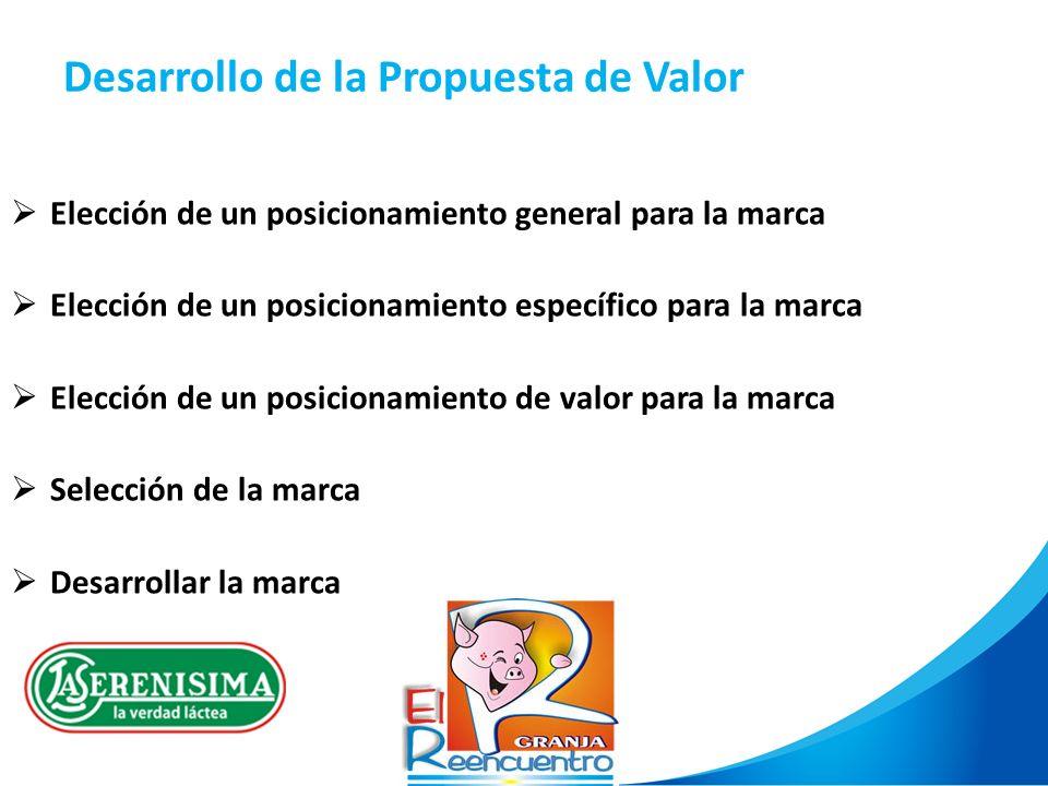 37 Desarrollo de la Propuesta de Valor Elección de un posicionamiento general para la marca Elección de un posicionamiento específico para la marca El