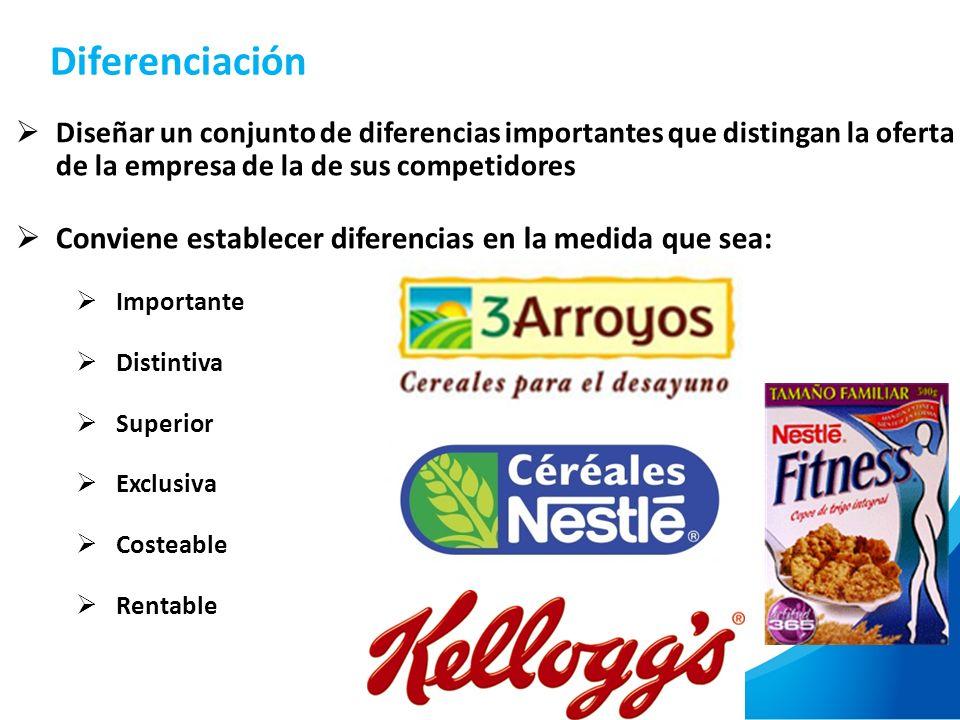 43 Diseñar un conjunto de diferencias importantes que distingan la oferta de la empresa de la de sus competidores Conviene establecer diferencias en l