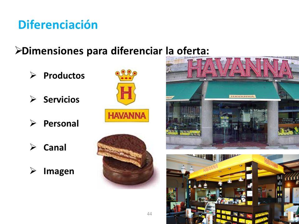 44 Dimensiones para diferenciar la oferta: Productos Servicios Personal Canal Imagen Diferenciación