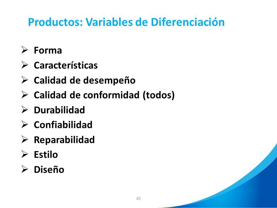 45 Forma Características Calidad de desempeño Calidad de conformidad (todos) Durabilidad Confiabilidad Reparabilidad Estilo Diseño Productos: Variable