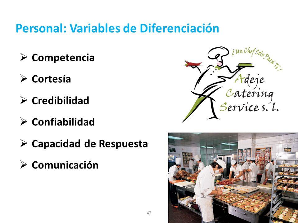47 Competencia Cortesía Credibilidad Confiabilidad Capacidad de Respuesta Comunicación Personal: Variables de Diferenciación