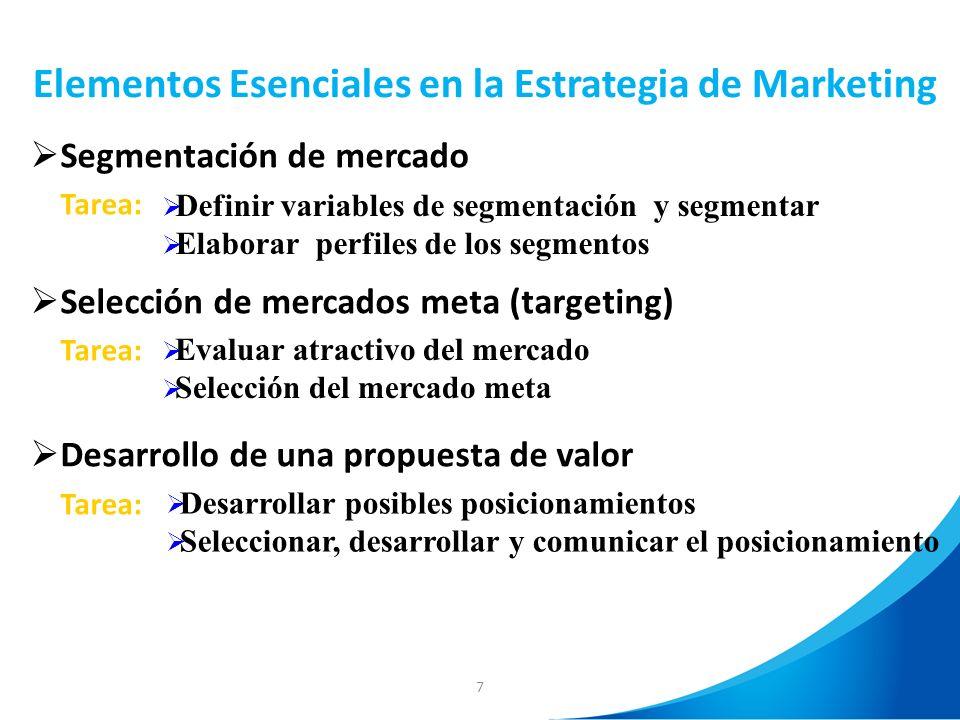7 Elementos Esenciales en la Estrategia de Marketing Segmentación de mercado Tarea: Selección de mercados meta (targeting) Tarea: Desarrollo de una pr