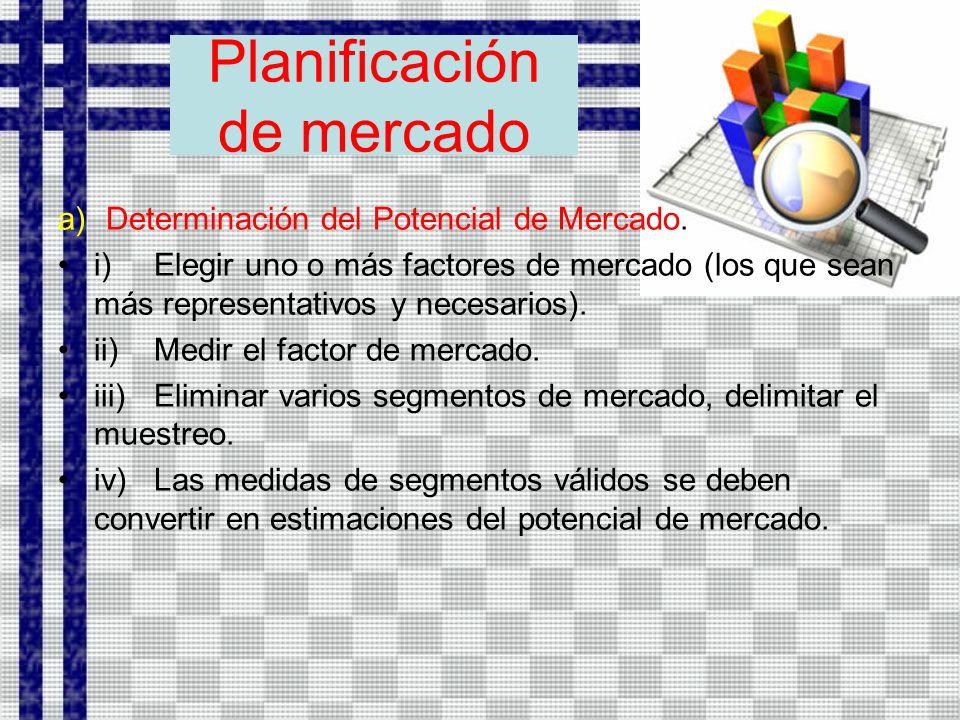 Planificación de mercado a)Determinación del Potencial de Mercado.