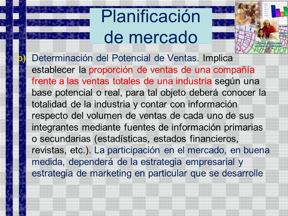Planificación de mercado b)Determinación del Potencial de Ventas.