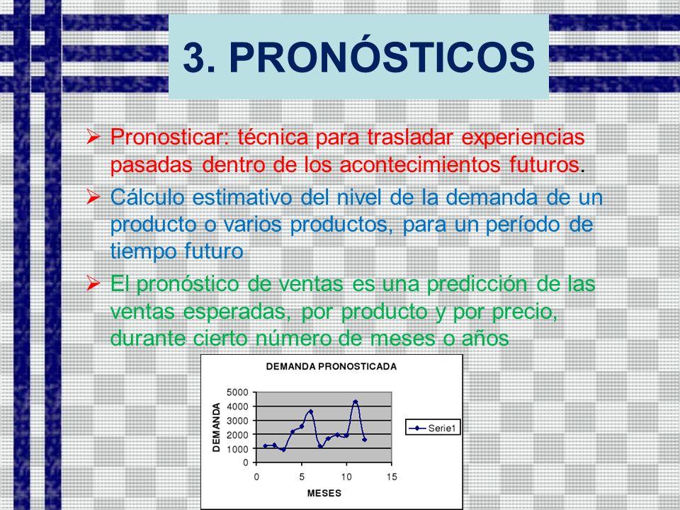 3. PRONÓSTICOS Pronosticar: técnica para trasladar experiencias pasadas dentro de los acontecimientos futuros. Cálculo estimativo del nivel de la dema