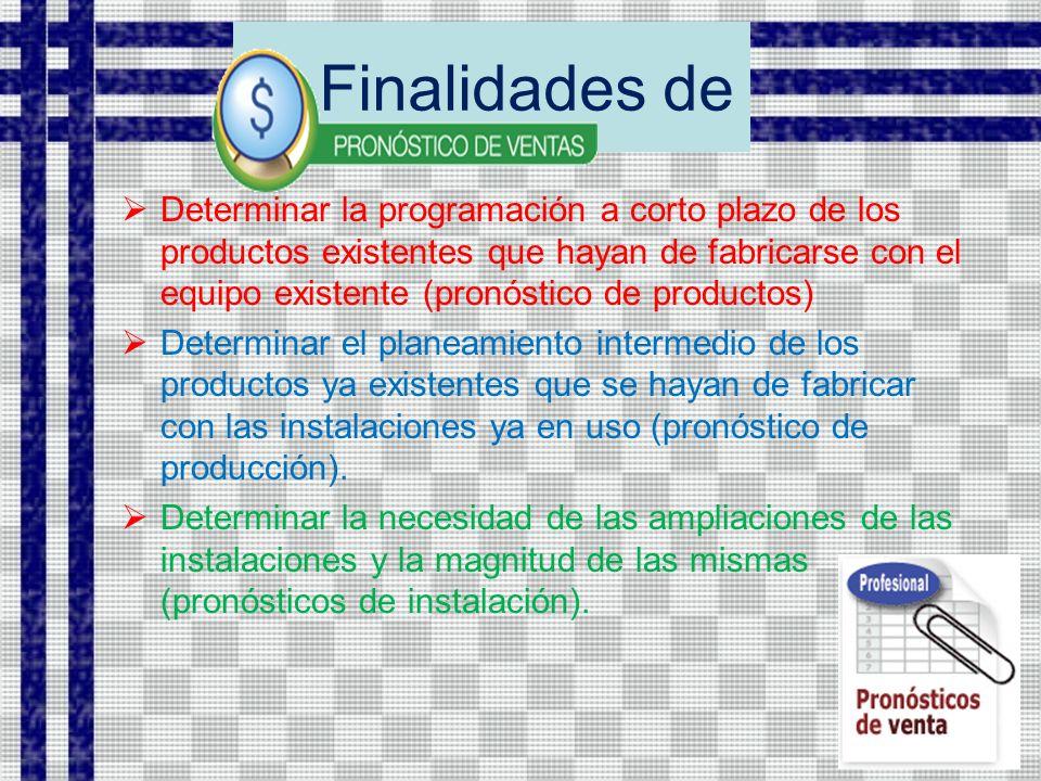 Finalidades de Determinar la programación a corto plazo de los productos existentes que hayan de fabricarse con el equipo existente (pronóstico de productos) Determinar el planeamiento intermedio de los productos ya existentes que se hayan de fabricar con las instalaciones ya en uso (pronóstico de producción).