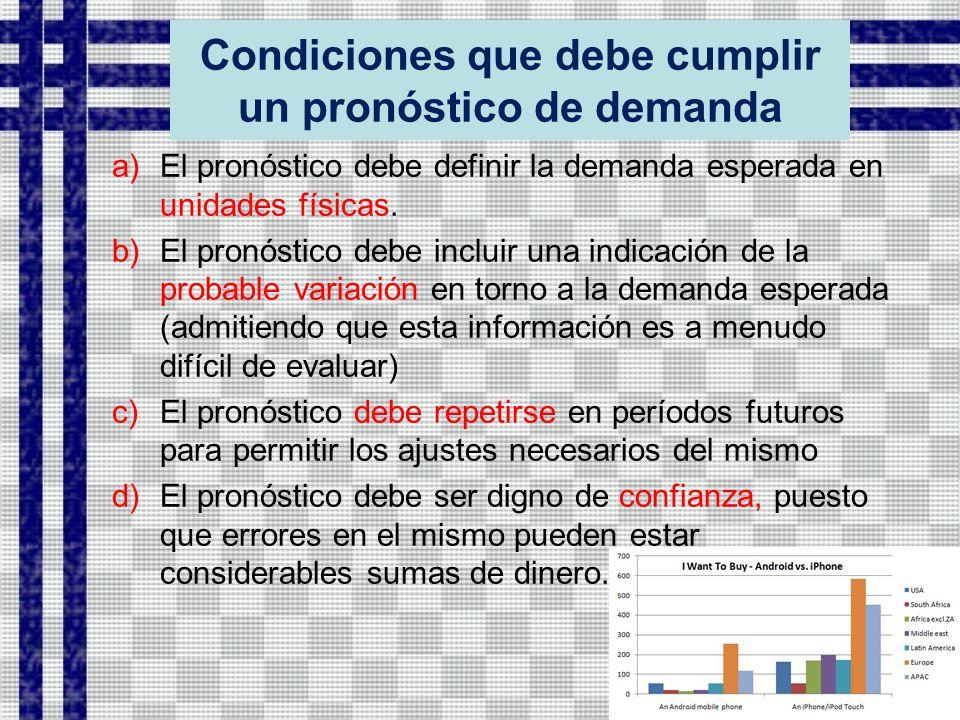 Condiciones que debe cumplir un pronóstico de demanda a)El pronóstico debe definir la demanda esperada en unidades físicas.