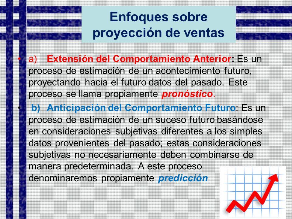 Enfoques sobre proyección de ventas a)Extensión del Comportamiento Anterior: Es un proceso de estimación de un acontecimiento futuro, proyectando hacia el futuro datos del pasado.
