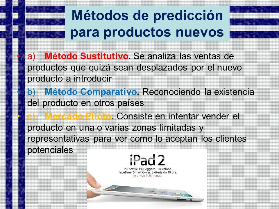 Métodos de predicción para productos nuevos a)Método Sustitutivo.