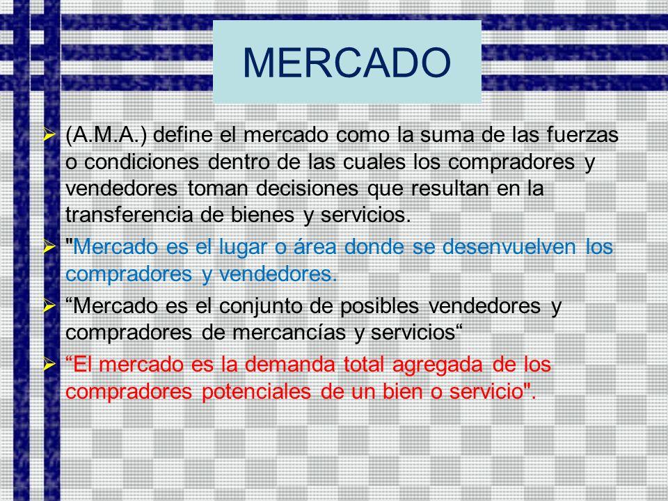 MERCADO (A.M.A.) define el mercado como la suma de las fuerzas o condiciones dentro de las cuales los compradores y vendedores toman decisiones que resultan en la transferencia de bienes y servicios.