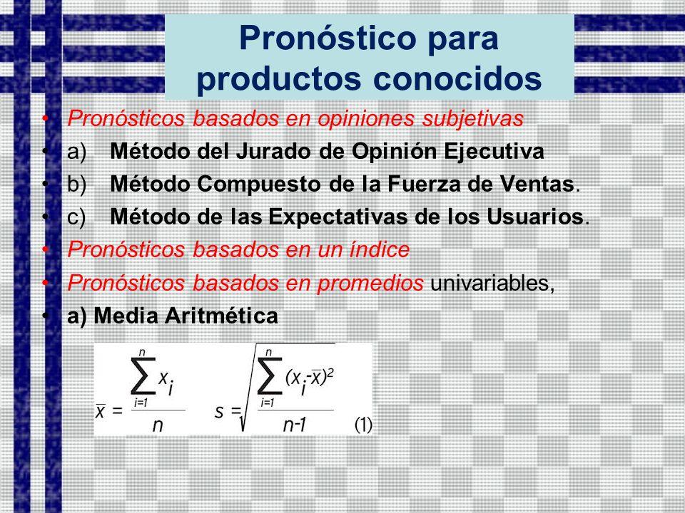 Pronóstico para productos conocidos Pronósticos basados en opiniones subjetivas a)Método del Jurado de Opinión Ejecutiva b)Método Compuesto de la Fuerza de Ventas.