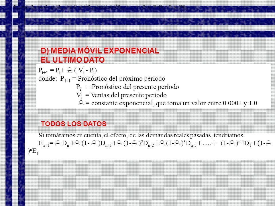 D) MEDIA MÓVIL EXPONENCIAL EL ULTIMO DATO P i+1 = P i + ( V i - P i ) donde: P 1+i = Pronóstico del próximo período P i = Pronóstico del presente período V i = Ventas del presente período = constante exponencial, que toma un valor entre 0.0001 y 1.0 E n+1 = D n + (1- )D n-1 + (1- ) 2 D n-2 + (1- ) 3 D n-3 +.....