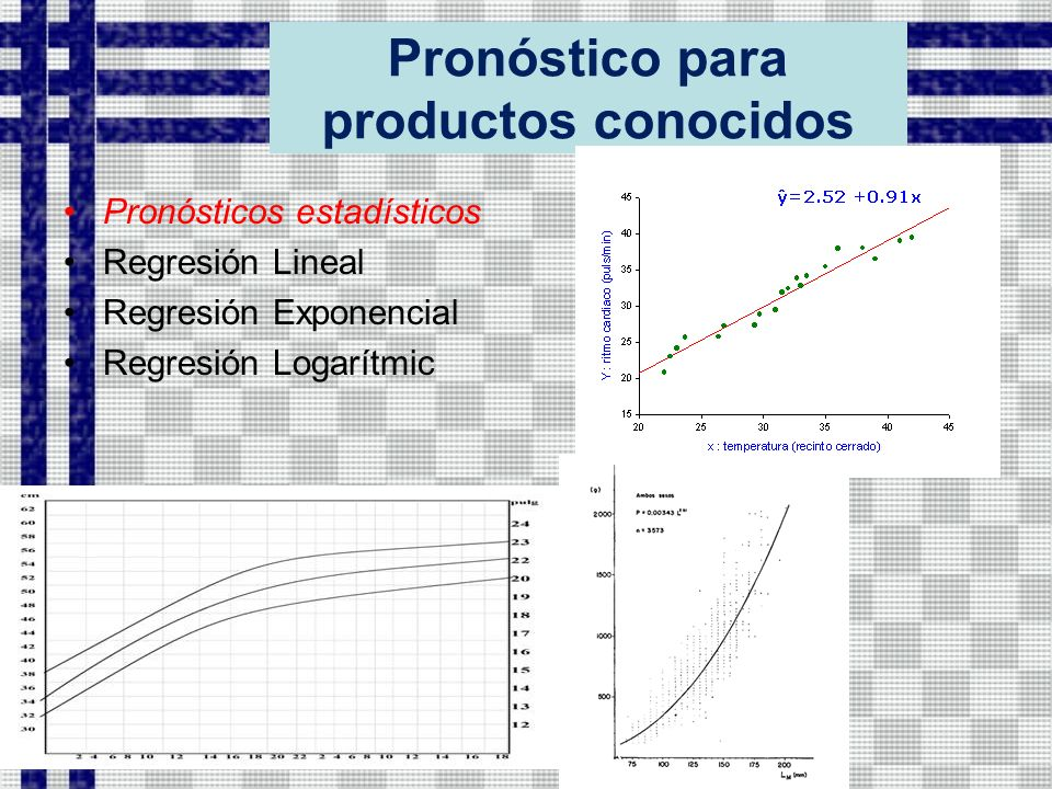 Pronóstico para productos conocidos Pronósticos estadísticos Regresión Lineal Regresión Exponencial Regresión Logarítmic
