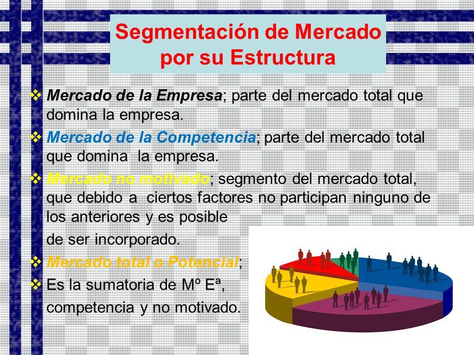 Segmentación de Mercado por su Estructura Mercado de la Empresa; parte del mercado total que domina la empresa.