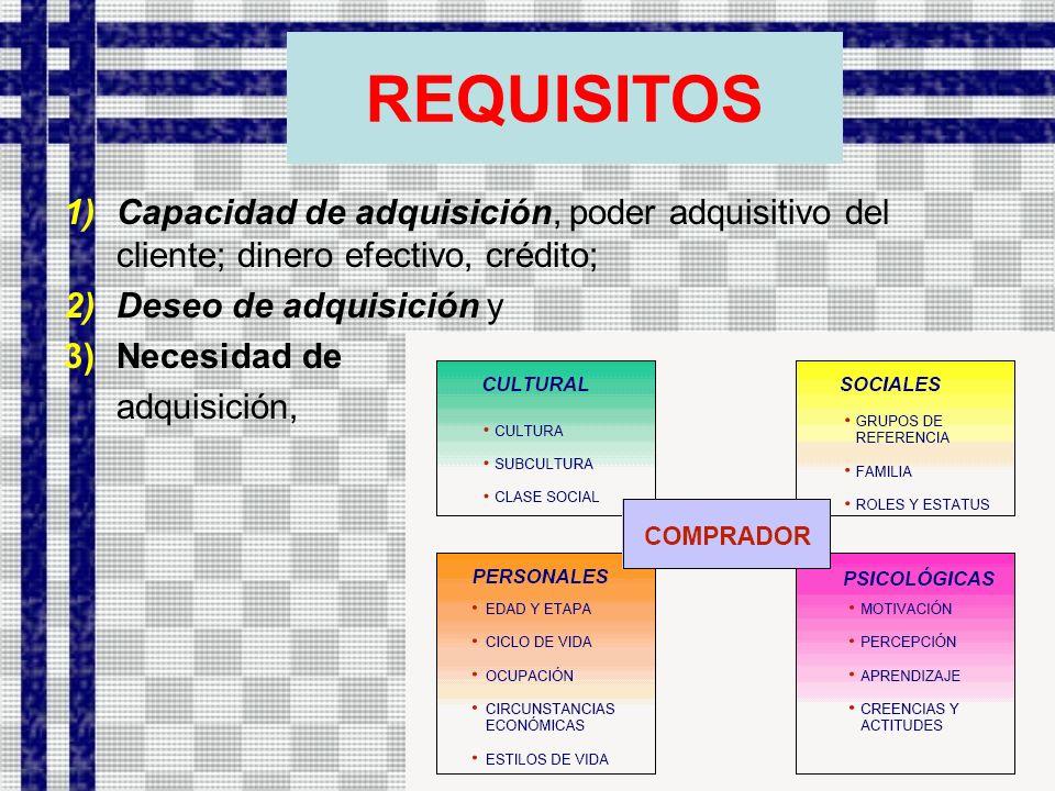 REQUISITOS 1)Capacidad de adquisición, poder adquisitivo del cliente; dinero efectivo, crédito; 2)Deseo de adquisición y 3)Necesidad de adquisición,