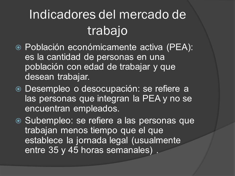 Indicadores del mercado de trabajo Población económicamente activa (PEA): es la cantidad de personas en una población con edad de trabajar y que desea