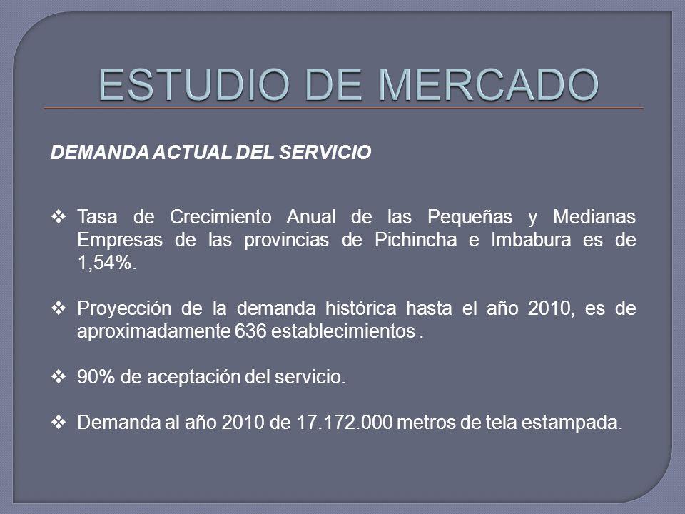 DEMANDA ACTUAL DEL SERVICIO Tasa de Crecimiento Anual de las Pequeñas y Medianas Empresas de las provincias de Pichincha e Imbabura es de 1,54%. Proye