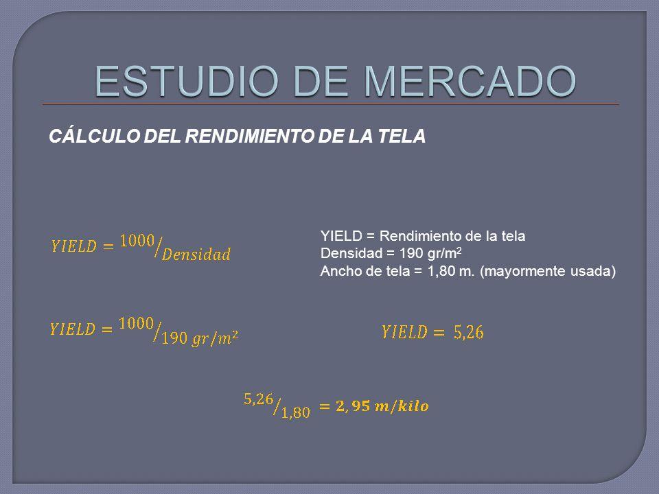 CÁLCULO DEL RENDIMIENTO DE LA TELA YIELD = Rendimiento de la tela Densidad = 190 gr/m 2 Ancho de tela = 1,80 m. (mayormente usada)
