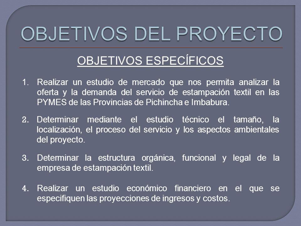 OBJETIVOS ESPECÍFICOS 1.Realizar un estudio de mercado que nos permita analizar la oferta y la demanda del servicio de estampación textil en las PYMES de las Provincias de Pichincha e Imbabura.