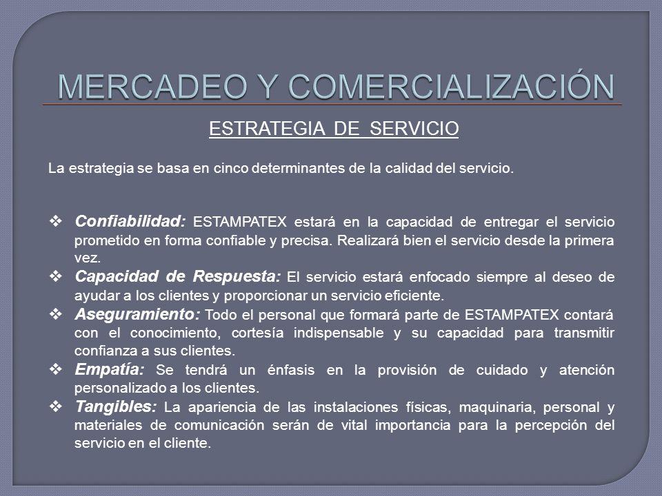 ESTRATEGIA DE SERVICIO La estrategia se basa en cinco determinantes de la calidad del servicio. Confiabilidad: ESTAMPATEX estará en la capacidad de en