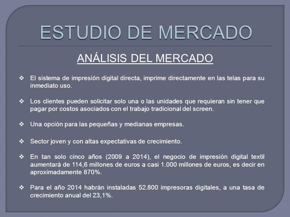 ANÁLISIS DEL MERCADO El sistema de impresión digital directa, imprime directamente en las telas para su inmediato uso. Los clientes pueden solicitar s