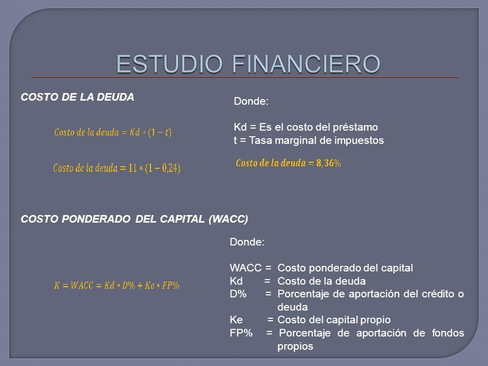 COSTO DE LA DEUDA Donde: Kd = Es el costo del préstamo t = Tasa marginal de impuestos COSTO PONDERADO DEL CAPITAL (WACC) Donde: WACC = Costo ponderado del capital Kd = Costo de la deuda D% = Porcentaje de aportación del crédito o deuda Ke = Costo del capital propio FP% = Porcentaje de aportación de fondos propios