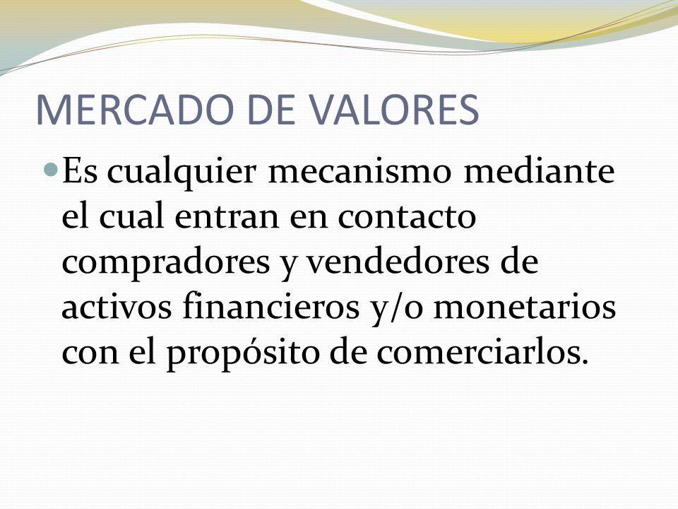 MERCADO DE VALORES Es cualquier mecanismo mediante el cual entran en contacto compradores y vendedores de activos financieros y/o monetarios con el propósito de comerciarlos.