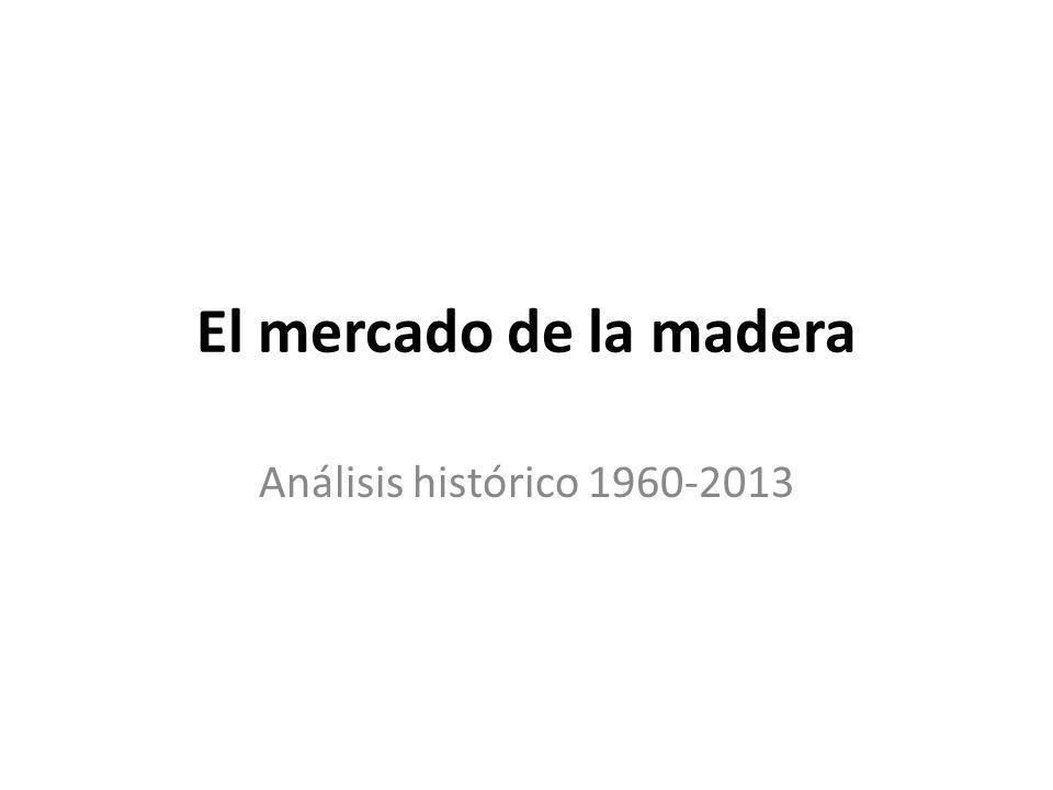 1960-1970: Distribución del mercado